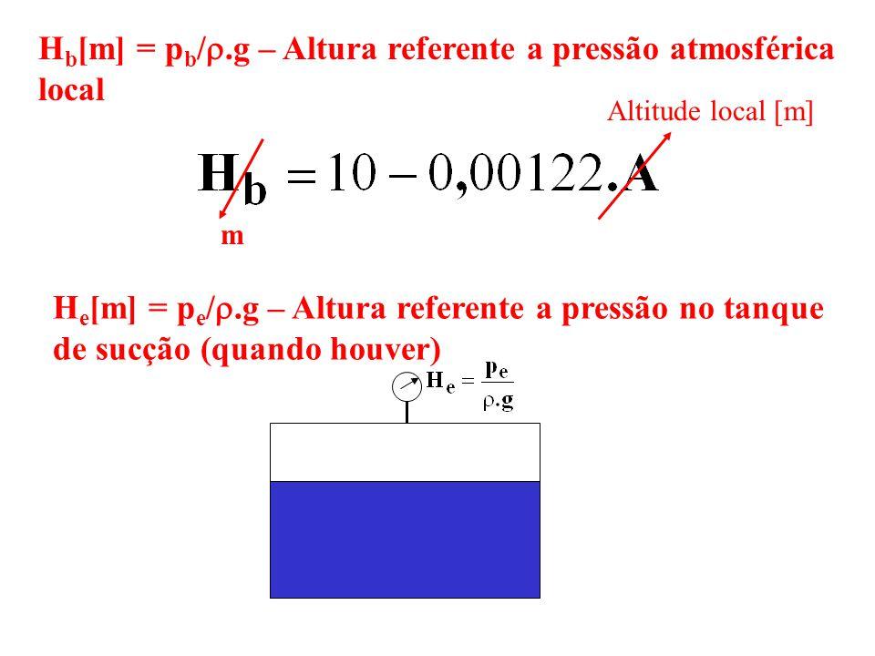 Hb[m] = pb/.g – Altura referente a pressão atmosférica local